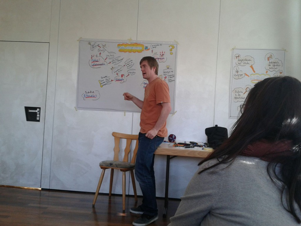 Workshop Jugendarbeit
